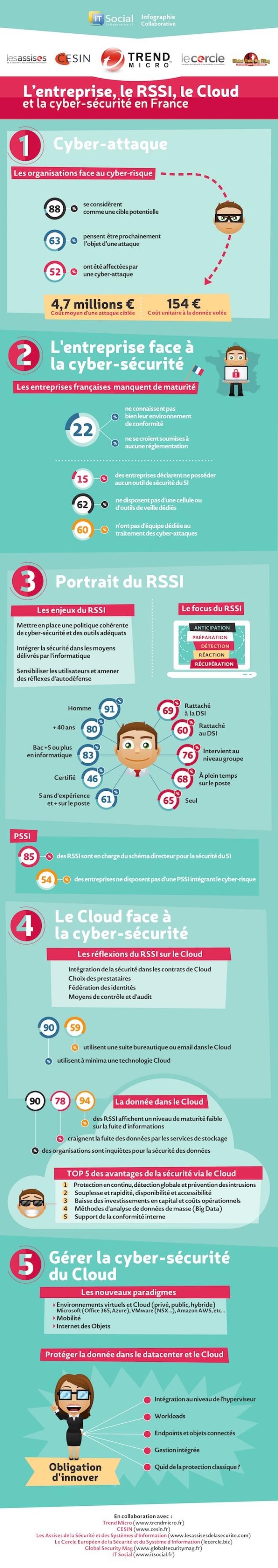 InfographieAssises-2015-Web-V4
