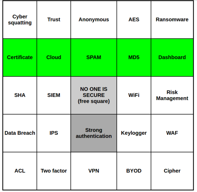 cyber-security-bingo